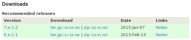http://staticweb.zoner.fi/tuki/webhotellit/drupal_smtp/lataaminen.jpg